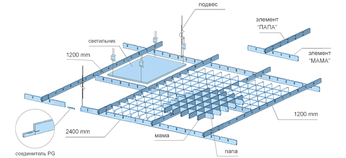 монтаж потолка грильято инструкция - фото 3